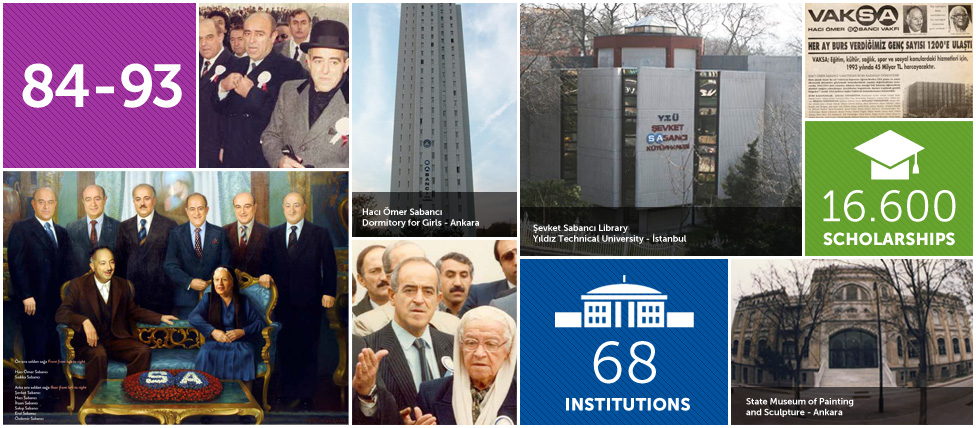 Sabanci Foundation| 1984-1993